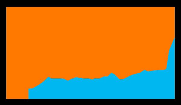Sifa DIeta